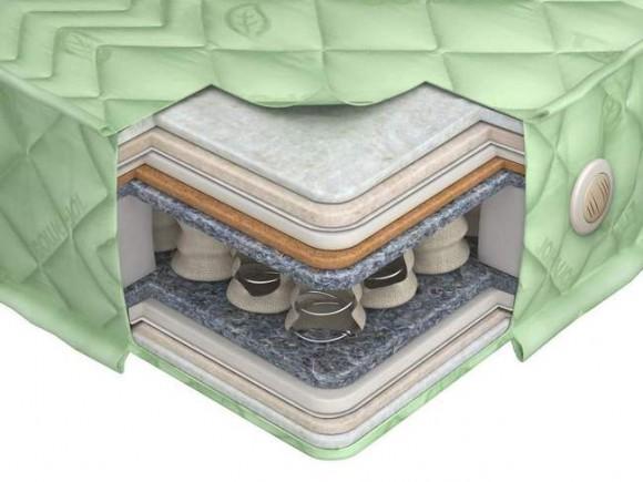 Как правильно подобрать пружинный блок